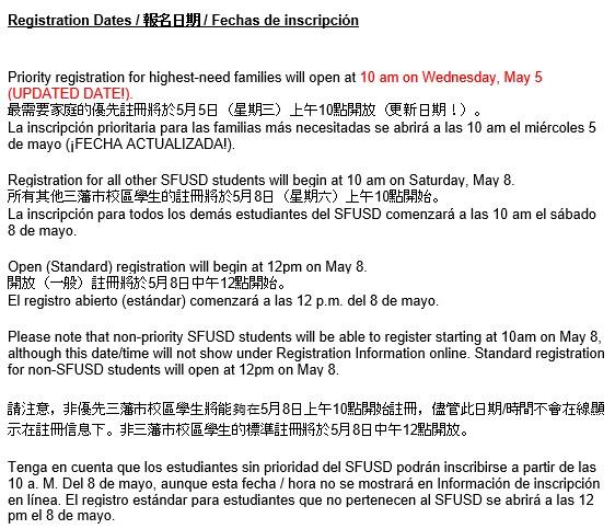 Reg Info
